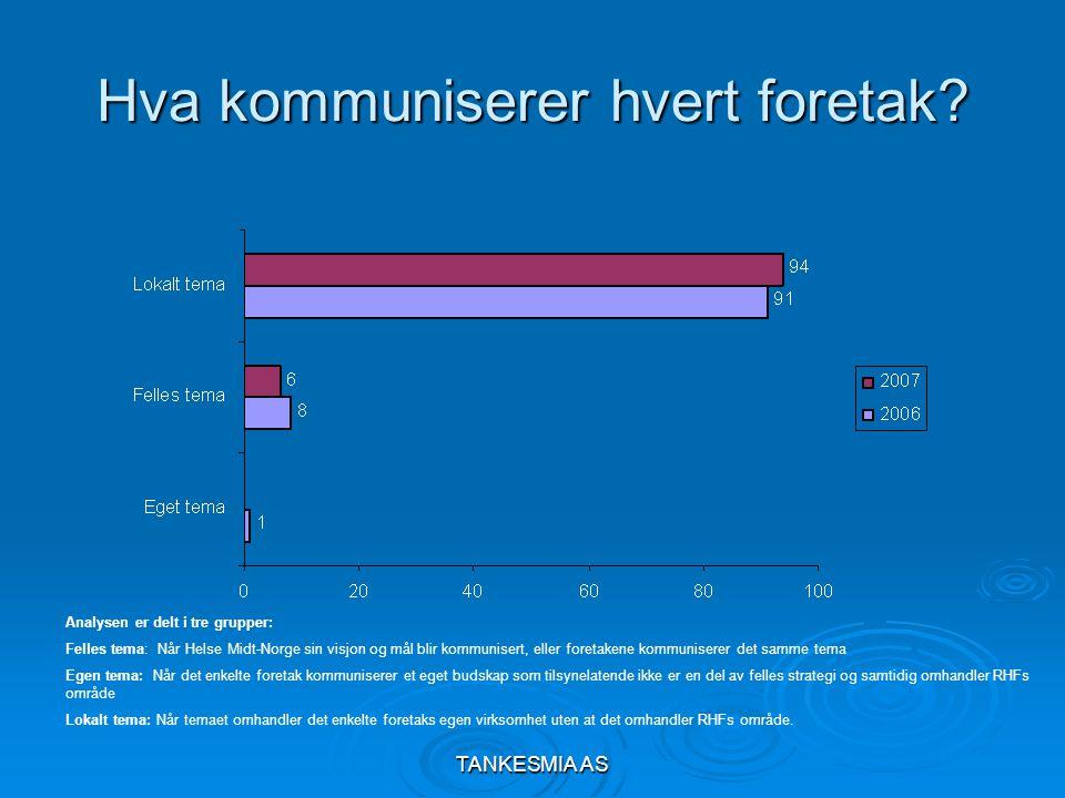 TANKESMIA AS Hva kommuniserer hvert foretak? Analysen er delt i tre grupper: Felles tema: Når Helse Midt-Norge sin visjon og mål blir kommunisert, ell