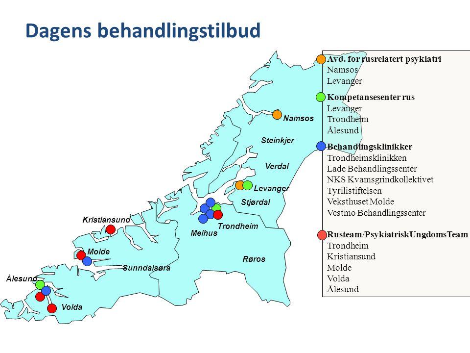 Dagens behandlingstilbud Levanger Trondheim Volda Ålesund Sunndalsøra Røros Steinkjer Verdal Kristiansund Namsos Melhus Molde Stjørdal Avd.