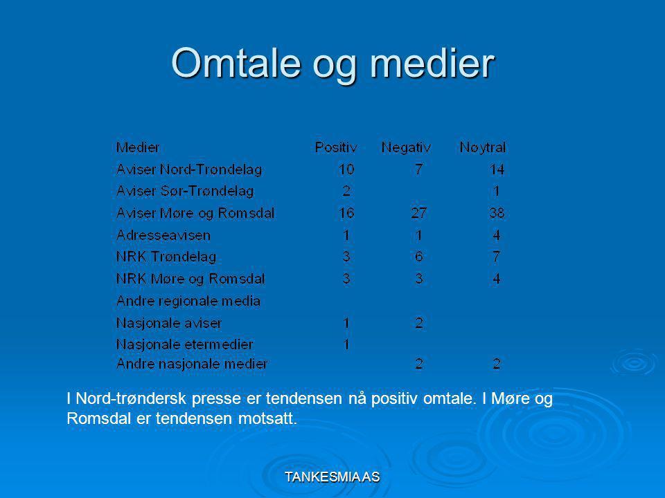 TANKESMIA AS Omtale og medier I Nord-trøndersk presse er tendensen nå positiv omtale.