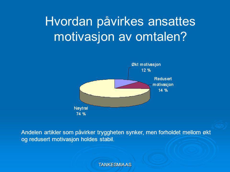 TANKESMIA AS Hvordan påvirkes ansattes motivasjon av omtalen.