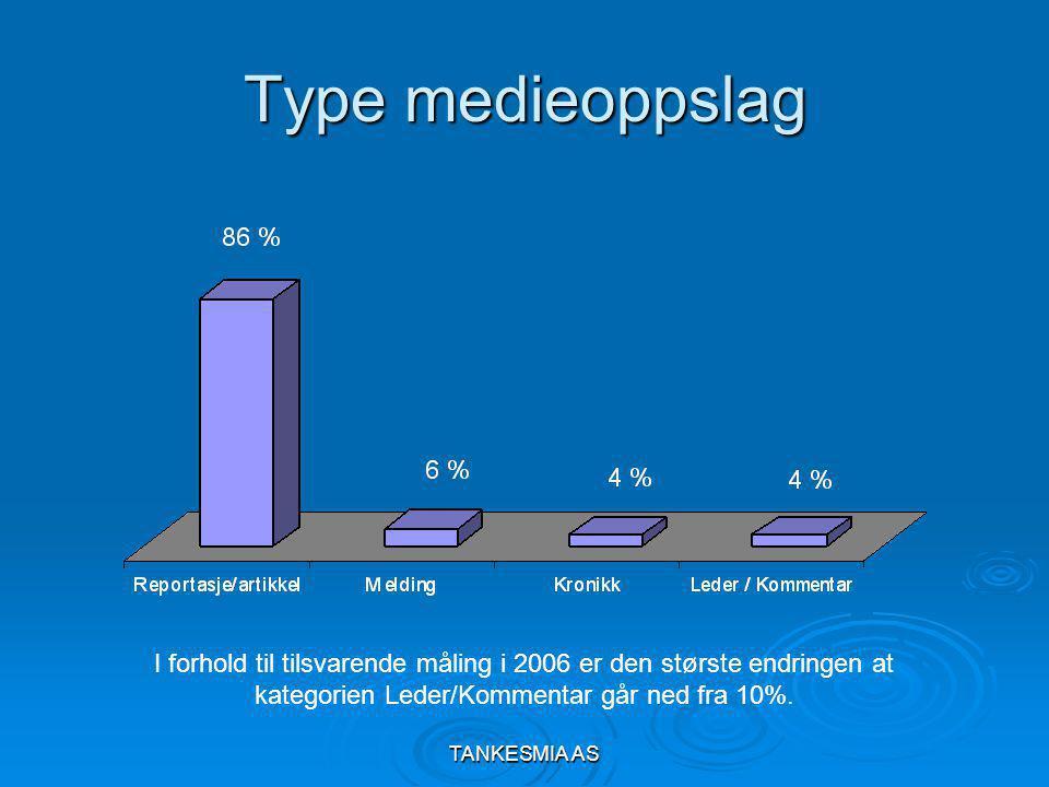 TANKESMIA AS Type medieoppslag I forhold til tilsvarende måling i 2006 er den største endringen at kategorien Leder/Kommentar går ned fra 10%.