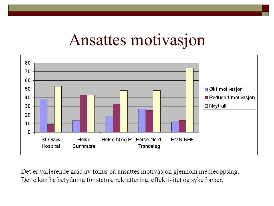 Ansattes motivasjon Det er varierende grad av fokus på ansattes motivasjon gjennom medieoppslag.