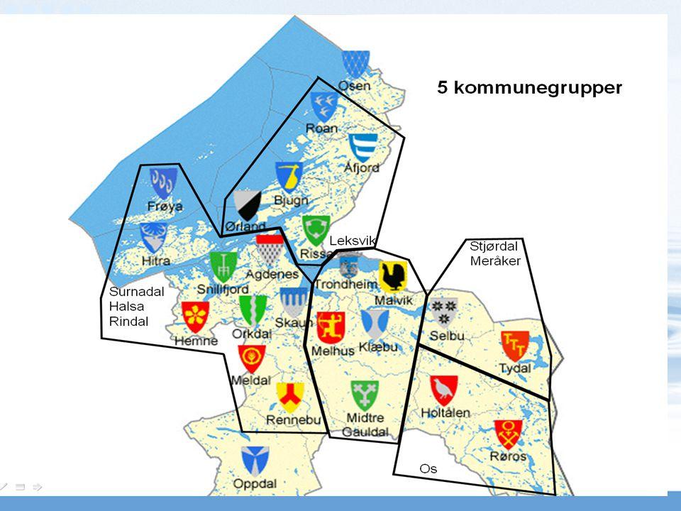 Status for Regionene