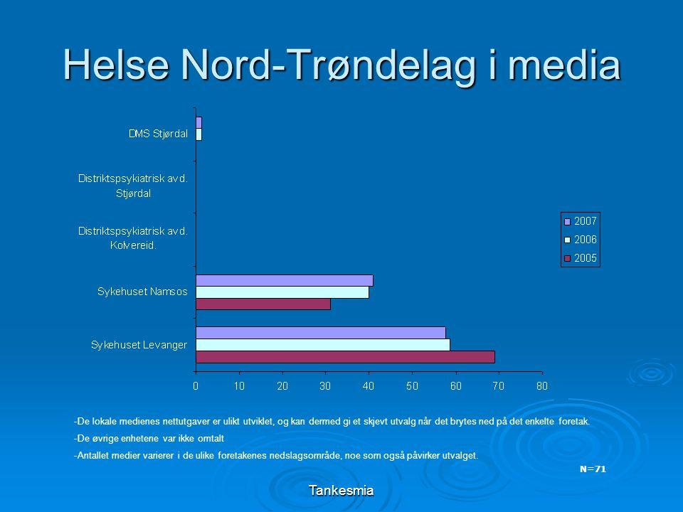 Tankesmia Helse Nord-Trøndelag i media -De lokale medienes nettutgaver er ulikt utviklet, og kan dermed gi et skjevt utvalg når det brytes ned på det enkelte foretak.