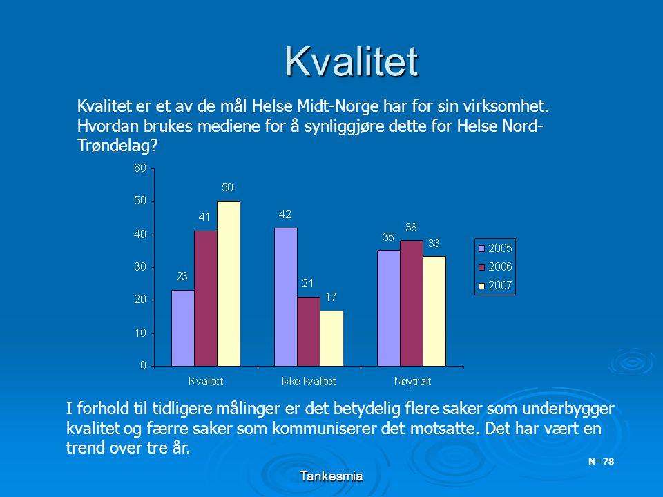Tankesmia Kvalitet N=78 Kvalitet er et av de mål Helse Midt-Norge har for sin virksomhet.