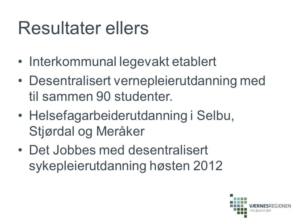 Resultater ellers Interkommunal legevakt etablert Desentralisert vernepleierutdanning med til sammen 90 studenter.