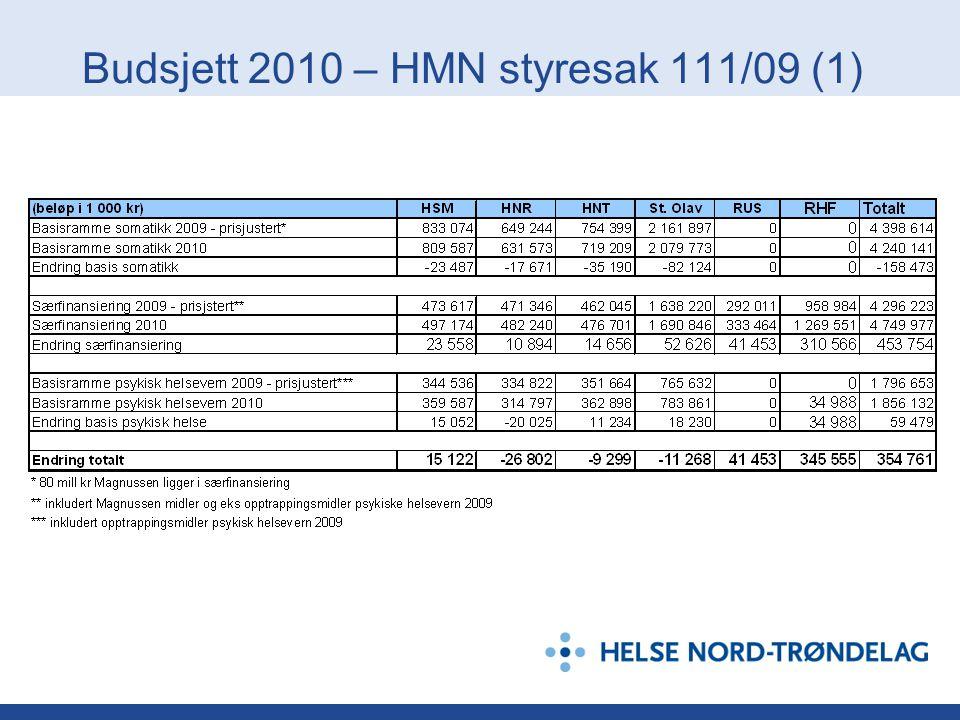 Budsjett 2010 – HMN styresak 111/09 (2) Bestilt aktivitet i somatiske avdelinger i 2010: Omtrent som bestillingen for 2009, eller + 2-3 % fra prognose aktivitet i 2009 Bestilt aktivitet i psykiatriske avdelinger og rusbehandling i 2010: + 3 % fra 2009