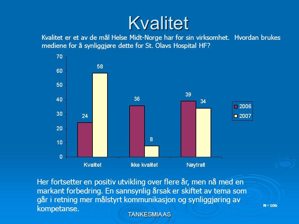 TANKESMIA AS Kvalitet N=106 Kvalitet er et av de mål Helse Midt-Norge har for sin virksomhet.