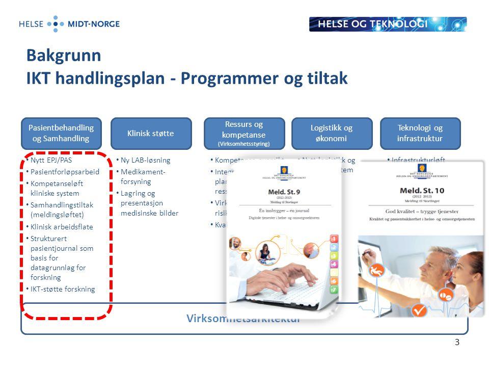 Bakgrunn IKT handlingsplan - Programmer og tiltak 3 Pasientbehandling og Samhandling Klinisk støtte Ressurs og kompetanse (Virksomhetsstyring) Teknolo