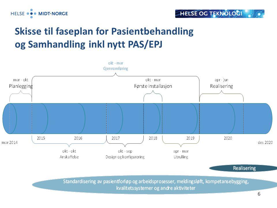 Skisse til faseplan for Pasientbehandling og Samhandling inkl nytt PAS/EPJ 6