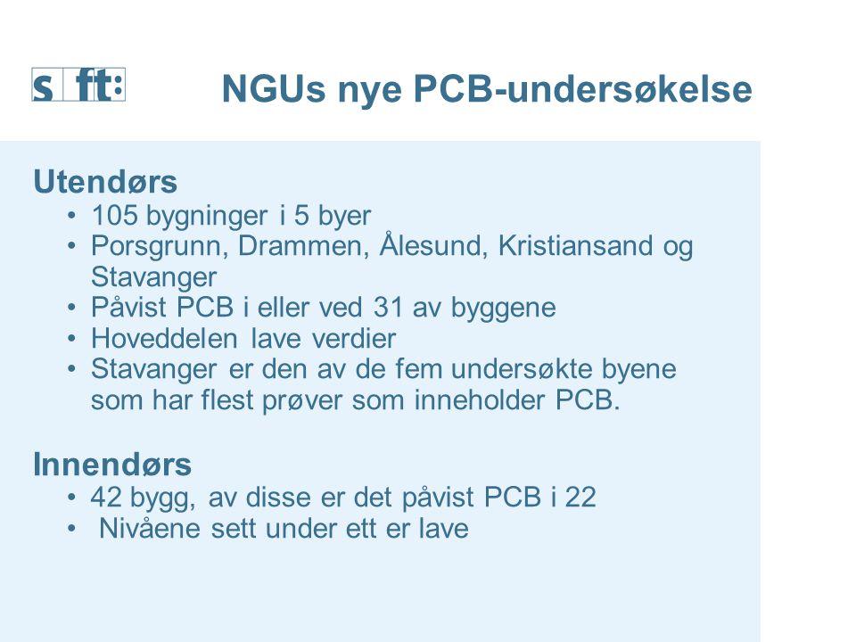 NGUs nye PCB-undersøkelse Utendørs 105 bygninger i 5 byer Porsgrunn, Drammen, Ålesund, Kristiansand og Stavanger Påvist PCB i eller ved 31 av byggene