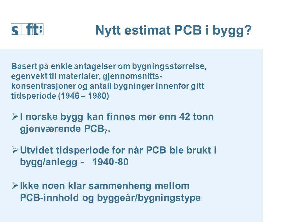 PCB i bygg og anlegg Økt estimat på gjenværende PCB i maling, fuger og betongtilsats Hovedkilden for gjenværende PCB er bygg og anlegg reist eller rehabilitert i fra perioden 1940-1980 Lave PCB verdier (under 50 mg/kg) Utfordringen innen B&A øker Oppfølging BNLs Handlingsplan for bygg og anleggsavfall Krav til miljøkartlegging og –sanering; kap 15 er på plass Kommunenes oppfølging av kap 15 viktig Myndighetenes kontrollaksjoner videreføres Revisjon nasjonal handlingsplan for PCB Innhold av PCB Normverdi for mest følsomt arealbruk – 0,01 ppm Grense farlig avfall – 50ppm Miljørisikovurdering av disponeringen av avfallet Må leveres mottak for farlig avfall Fri bruk Lav- Kontaminert PCB-holdig avfall