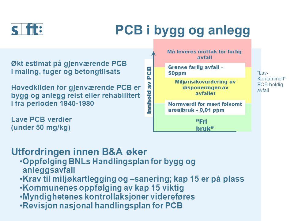 Betong med PCB-holdige fraksjoner Det er forbudt å omsette produkter med PCB Riveavfall er underlagt avfallsregelverket Skal identifiseres særskilt i obligatorisk avfallsplan Avfallet kan ikke disponeres fritt Næringsavfall leveres til lovlig avfallsmottak Unntak for bruk av egnet inert avfall i forbindelse med terrengregulering, utfylling eller byggeformål  Dokumentert miljørisikovurdering (fortsatt ansvarlig for eventuell forurensning) Når avfall sluttdisponeres, skal det foreligge dokumentasjon på at det oppfyller kriteriene for avfallskvalitet Tiltakshaver, avfallsmottak, deponieier, etc må sannsynliggjøre at betongavfallet er fritt fra PCB.
