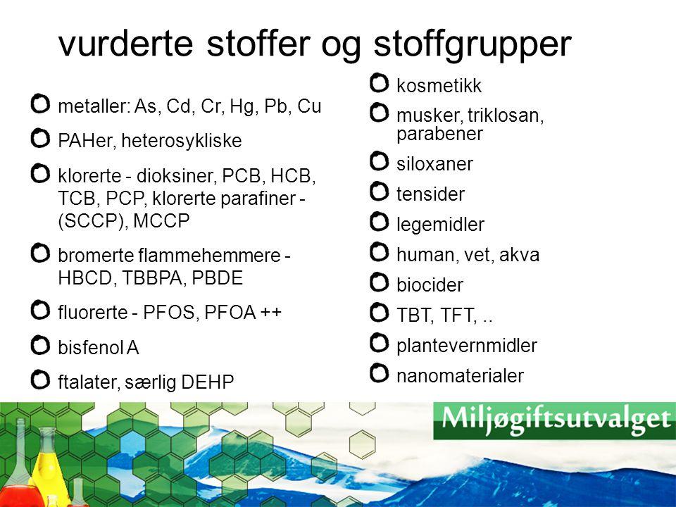 vurderte stoffer og stoffgrupper metaller: As, Cd, Cr, Hg, Pb, Cu PAHer, heterosykliske klorerte - dioksiner, PCB, HCB, TCB, PCP, klorerte parafiner -