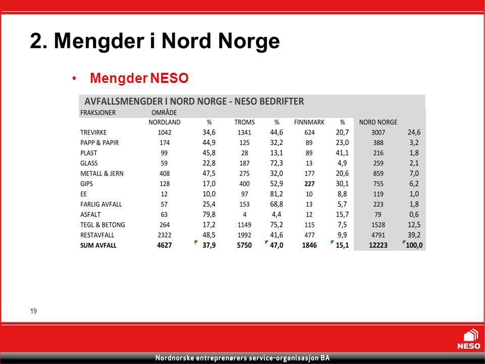 19 2. Mengder i Nord Norge Mengder NESO