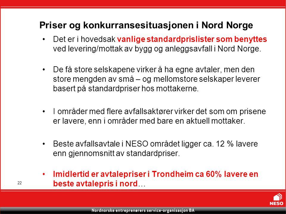 22 Priser og konkurransesituasjonen i Nord Norge Det er i hovedsak vanlige standardprislister som benyttes ved levering/mottak av bygg og anleggsavfall i Nord Norge.