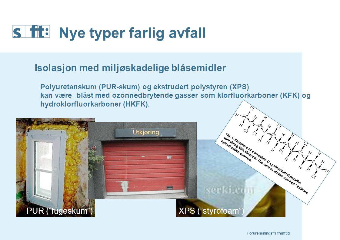 Nye typer farlig avfall Isolasjon med miljøskadelige blåsemidler Polyuretanskum (PUR-skum) og ekstrudert polystyren (XPS) kan være blåst med ozonnedbr