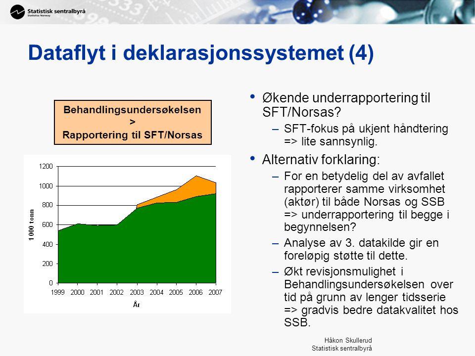 Håkon Skullerud Statistisk sentralbyrå Dataflyt i deklarasjonssystemet (4) Økende underrapportering til SFT/Norsas? –SFT-fokus på ukjent håndtering =>