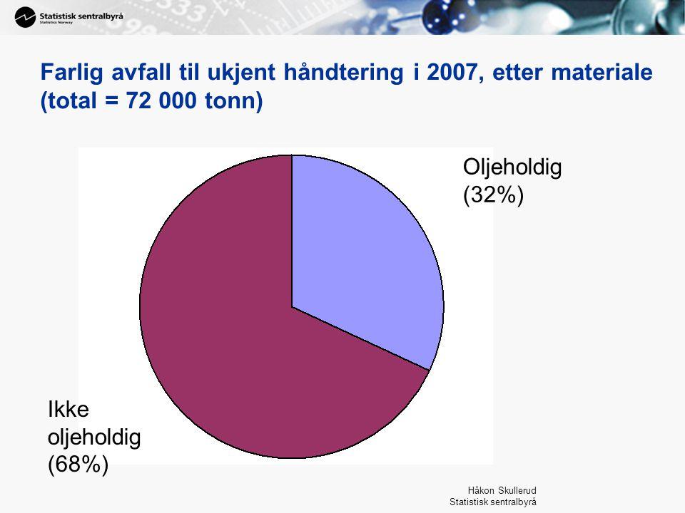 Håkon Skullerud Statistisk sentralbyrå Farlig avfall til ukjent håndtering i 2007, etter materiale (total = 72 000 tonn) Oljeholdig (32%) Ikke oljehol