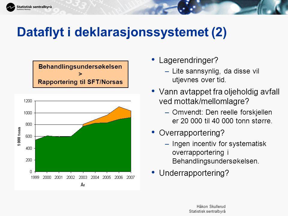 Håkon Skullerud Statistisk sentralbyrå Dataflyt i deklarasjonssystemet (2) Lagerendringer? –Lite sannsynlig, da disse vil utjevnes over tid. Vann avta