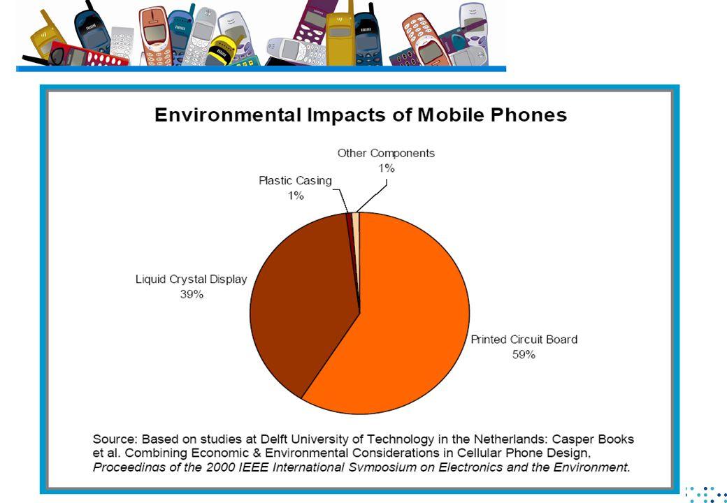Farlig avfall 2009 - NORSAS, 16. sept. 10