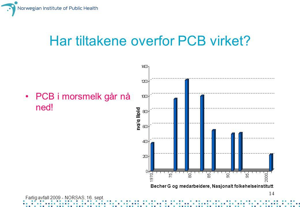 Farlig avfall 2009 - NORSAS, 16. sept. 14 Har tiltakene overfor PCB virket? PCB i morsmelk går nå ned! Becher G og medarbeidere, Nasjonalt folkehelsei