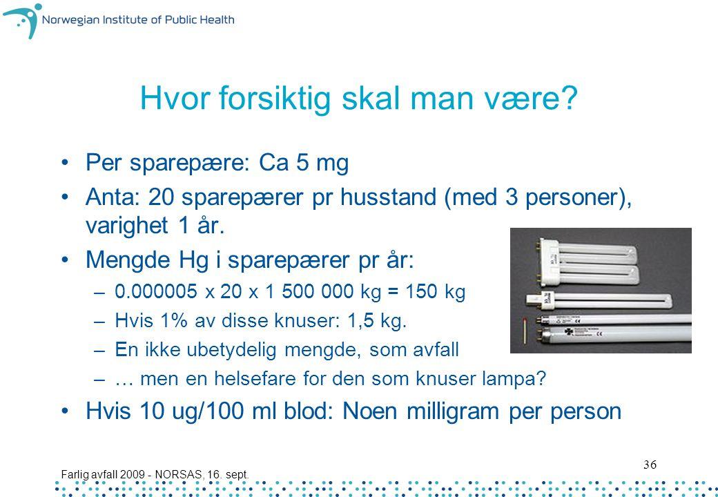 Farlig avfall 2009 - NORSAS, 16. sept. 36 Hvor forsiktig skal man være? Per sparepære: Ca 5 mg Anta: 20 sparepærer pr husstand (med 3 personer), varig