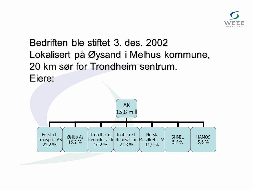 Bedriften ble stiftet 3. des. 2002 Lokalisert på Øysand i Melhus kommune, 20 km sør for Trondheim sentrum. Eiere: AK 15,8 mill Børstad Transport AS 23