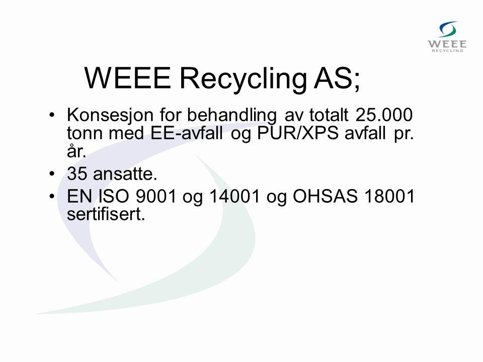 WEEE Recycling AS; Konsesjon for behandling av totalt 25.000 tonn med EE-avfall og PUR/XPS avfall pr. år. 35 ansatte. EN ISO 9001 og 14001 og OHSAS 18