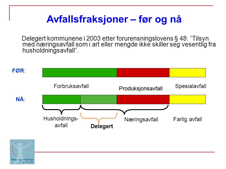 """Delegert kommunene i 2003 etter forurensningslovens § 48: """"Tilsyn med næringsavfall som i art eller mengde ikke skiller seg vesentlig fra husholdnings"""