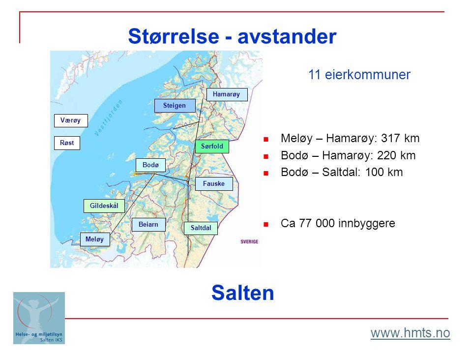 Meløy – Hamarøy: 317 km Bodø – Hamarøy: 220 km Bodø – Saltdal: 100 km Ca 77 000 innbyggere Salten Størrelse - avstander Beiarn Bodø Røst Værøy Fauske