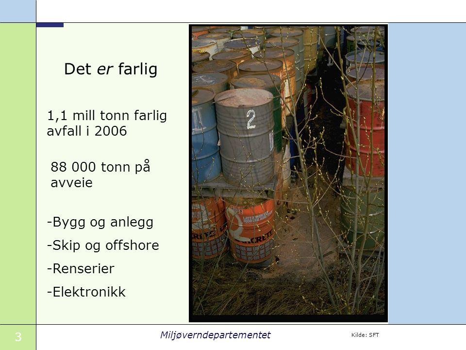14 Miljøverndepartementet Internasjonale utfordringer Foto: Marianne Gjørv