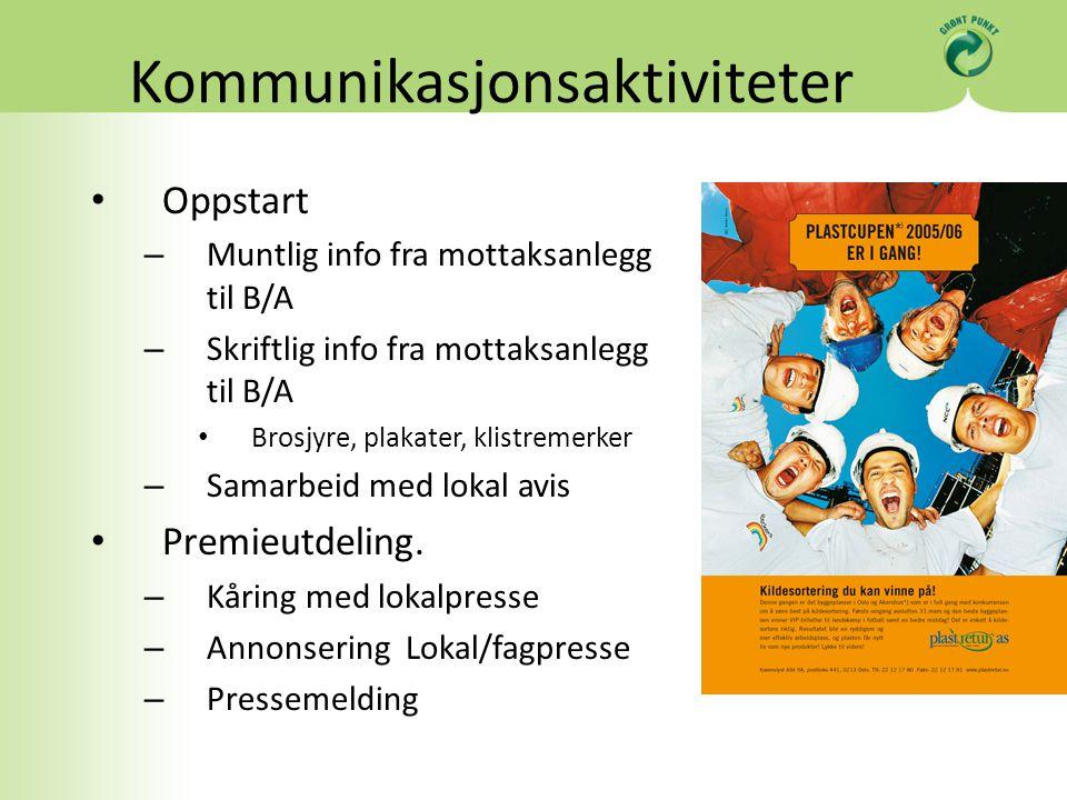 Kommunikasjonsaktiviteter Oppstart – Muntlig info fra mottaksanlegg til B/A – Skriftlig info fra mottaksanlegg til B/A Brosjyre, plakater, klistremerk