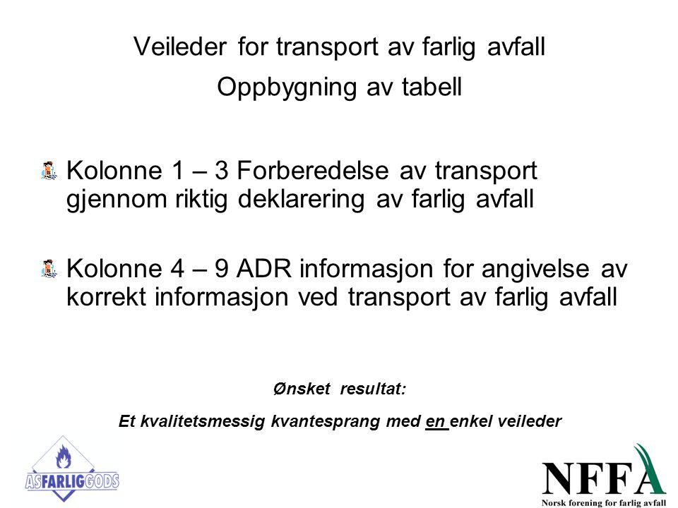 Veileder for transport av farlig avfall Oppbygning av tabell Kolonne 1 – 3 Forberedelse av transport gjennom riktig deklarering av farlig avfall Kolon