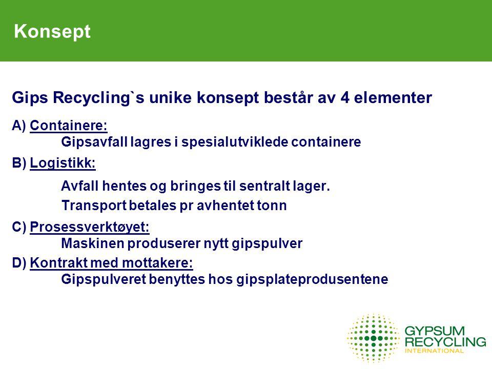 Konsept Gips Recycling`s unike konsept består av 4 elementer A) Containere: Gipsavfall lagres i spesialutviklede containere B) Logistikk: Avfall hentes og bringes til sentralt lager.