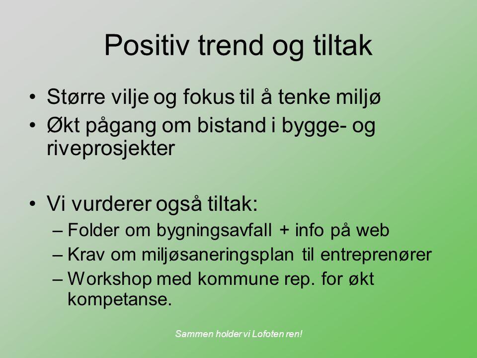 Sammen holder vi Lofoten ren! Positiv trend og tiltak Større vilje og fokus til å tenke miljø Økt pågang om bistand i bygge- og riveprosjekter Vi vurd