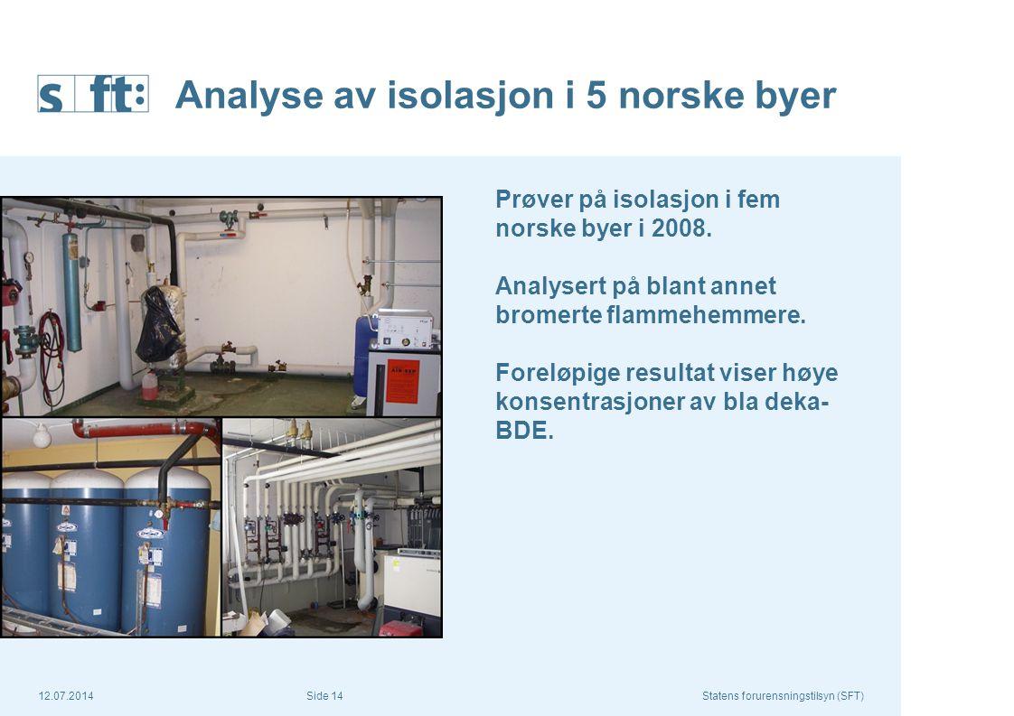 12.07.2014Statens forurensningstilsyn (SFT) Side 14 Analyse av isolasjon i 5 norske byer Prøver på isolasjon i fem norske byer i 2008. Analysert på bl