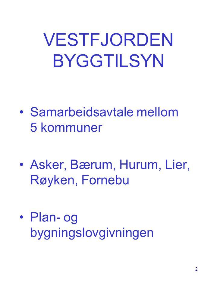 2 VESTFJORDEN BYGGTILSYN Samarbeidsavtale mellom 5 kommuner Asker, Bærum, Hurum, Lier, Røyken, Fornebu Plan- og bygningslovgivningen