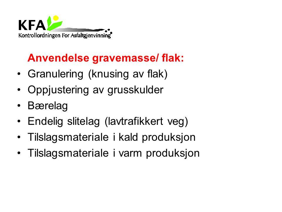 Anvendelse gravemasse/ flak: Granulering (knusing av flak) Oppjustering av grusskulder Bærelag Endelig slitelag (lavtrafikkert veg) Tilslagsmateriale
