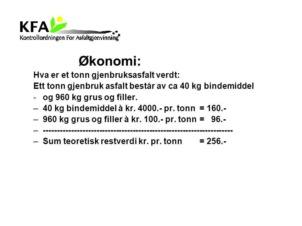 Økonomi: Hva er et tonn gjenbruksasfalt verdt: Ett tonn gjenbruk asfalt består av ca 40 kg bindemiddel -og 960 kg grus og filler. –40 kg bindemiddel à