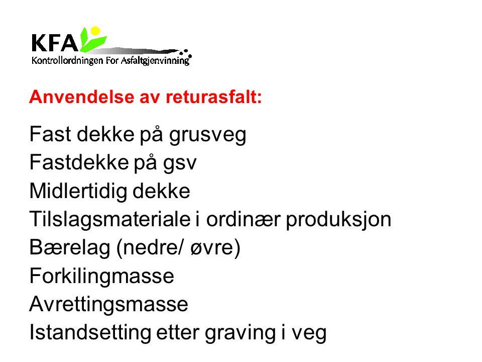 Anvendelse av returasfalt: Fast dekke på grusveg Fastdekke på gsv Midlertidig dekke Tilslagsmateriale i ordinær produksjon Bærelag (nedre/ øvre) Forki