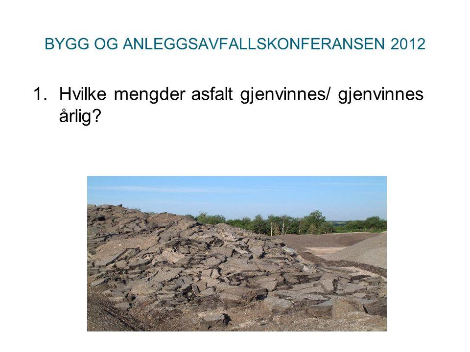 BYGG OG ANLEGGSAVFALLSKONFERANSEN 2012 1.Hvilke mengder asfalt gjenvinnes/ gjenvinnes årlig?