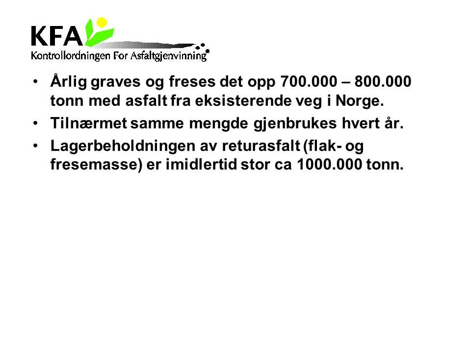 Årlig graves og freses det opp 700.000 – 800.000 tonn med asfalt fra eksisterende veg i Norge. Tilnærmet samme mengde gjenbrukes hvert år. Lagerbehold