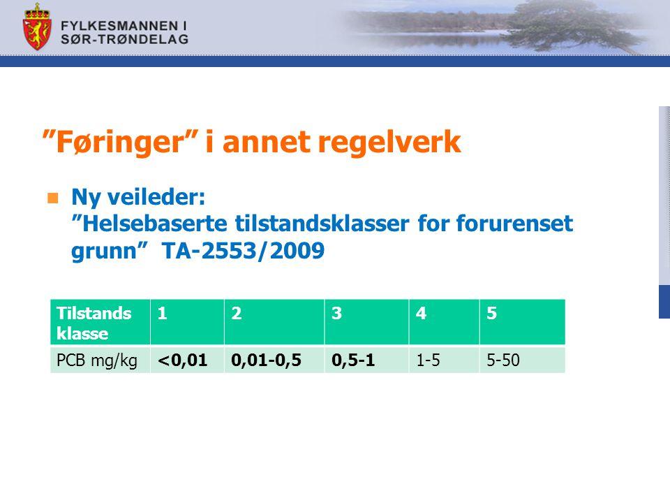 """""""Føringer"""" i annet regelverk Ny veileder: """"Helsebaserte tilstandsklasser for forurenset grunn"""" TA-2553/2009 Tilstands klasse 12345 PCB mg/kg<0,010,01-"""