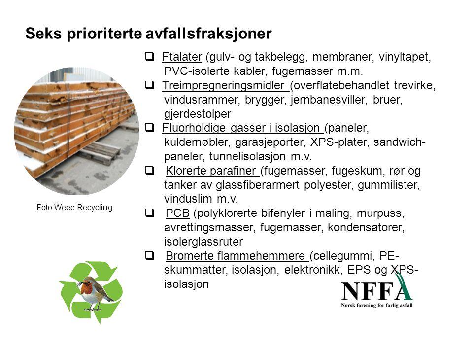 Foto Weee Recycling Seks prioriterte avfallsfraksjoner  Ftalater (gulv- og takbelegg, membraner, vinyltapet, PVC-isolerte kabler, fugemasser m.m.