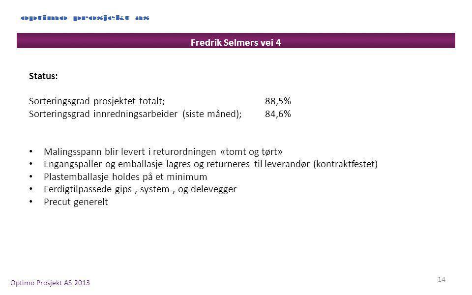 Optimo Prosjekt AS 2013 14 Status: Sorteringsgrad prosjektet totalt;88,5% Sorteringsgrad innredningsarbeider (siste måned); 84,6% Malingsspann blir le