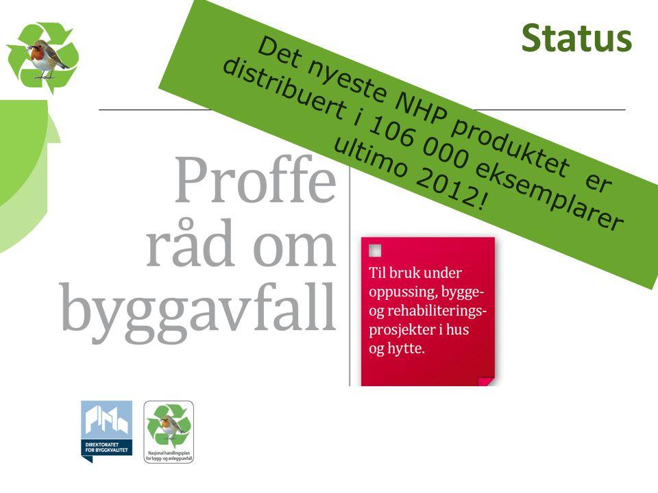 Det nyeste NHP produktet er distribuert i 106 000 eksemplarer ultimo 2012! Status