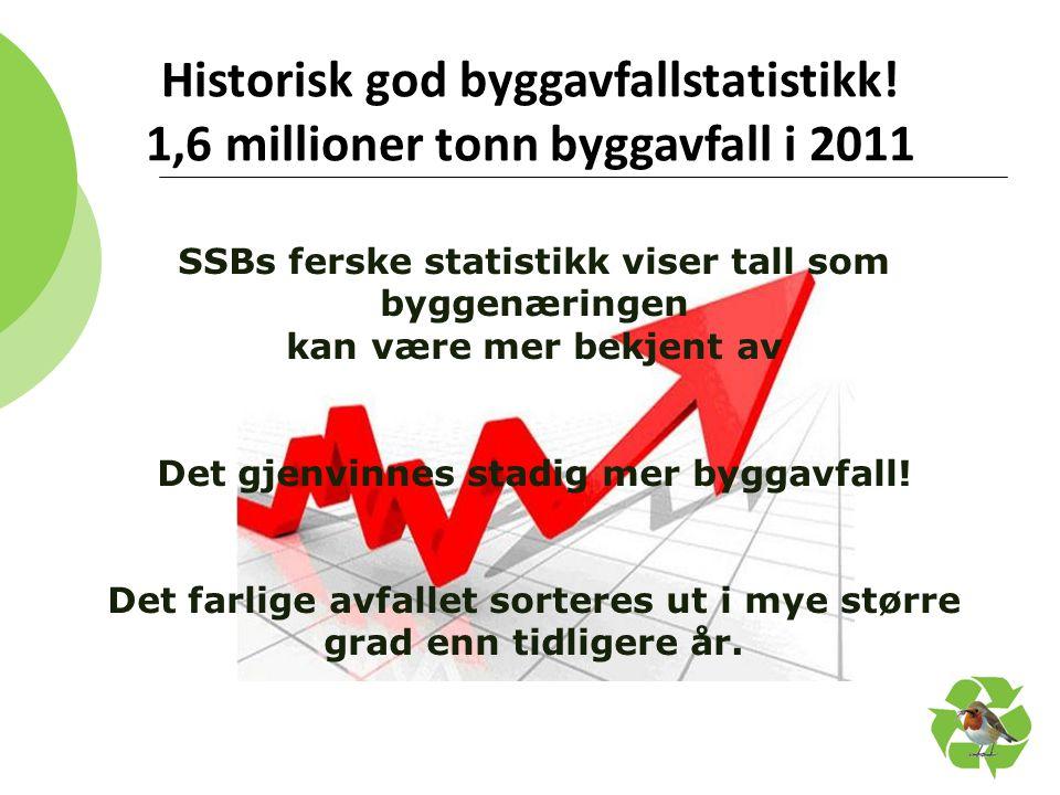 Historisk god byggavfallstatistikk! 1,6 millioner tonn byggavfall i 2011 SSBs ferske statistikk viser tall som byggenæringen kan være mer bekjent av D