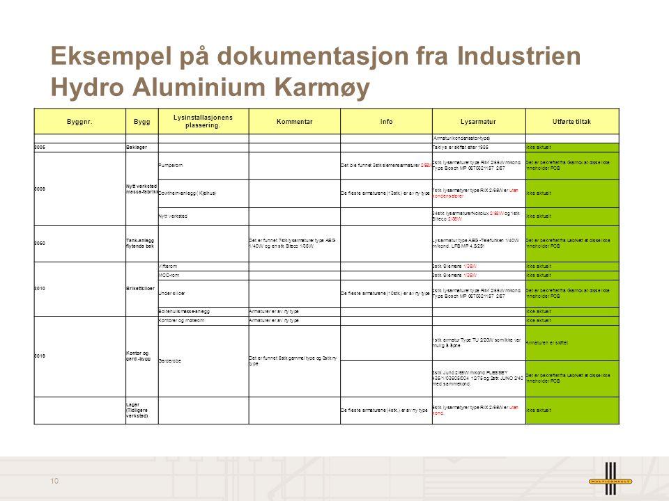 10 Eksempel på dokumentasjon fra Industrien Hydro Aluminium Karmøy Byggnr.Bygg Lysinstallasjonens plassering. KommentarInfoLysarmaturUtførte tiltak (A