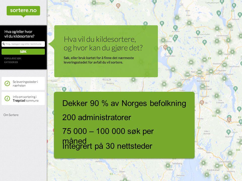 Dekker 90 % av Norges befolkning 200 administratorer 75 000 – 100 000 søk per måned Integrert på 30 nettsteder